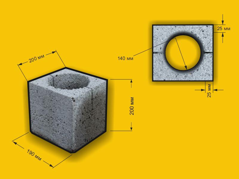 Блок для дымохода в калининграде труба дымохода диаметр 300