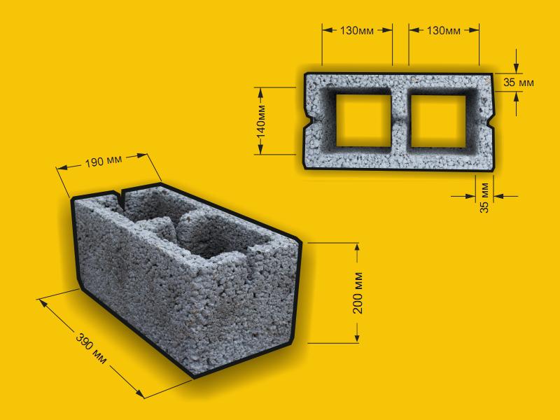 Керамзитобетон вентканал способы бетонной смеси к месту укладки